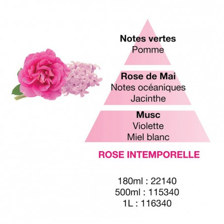"Recharge parfum ""rose intemporelle"" Lampe Berger"